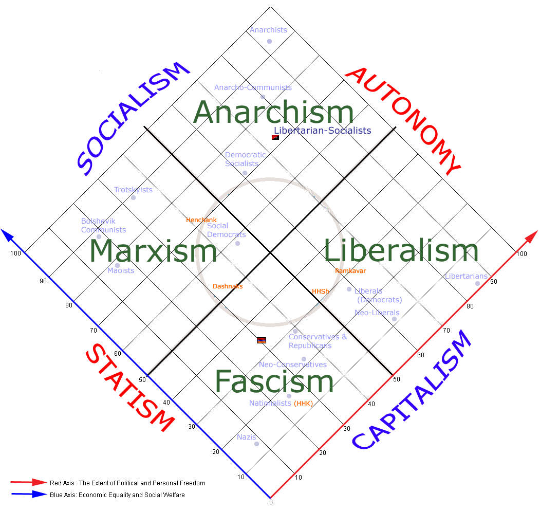 Political Organizing Geography Of Political Ideology Rolequeer Theory And